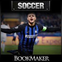 Serie A Matchday 31 Odds Report