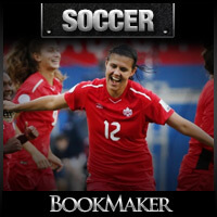 2019 FIFA Women's World Cup Betting Odds