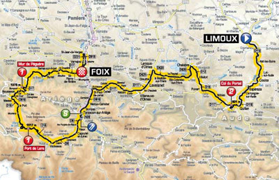 Tour de France - Stage 14 Betting