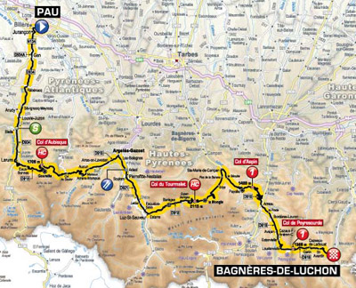 Tour de France - Stage 16 Betting