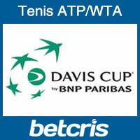 Copa Davis Cuartos de Final