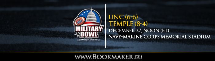 Military Bowl Betting
