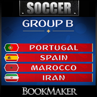 World soccer betting predictions mlb first 5 innings betting lines